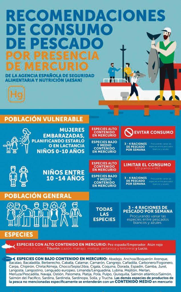 RECOMENDACIONES DE CONSUMO DE PESCADO POR PRESENCIA DE MERCURIO.1.10.2019